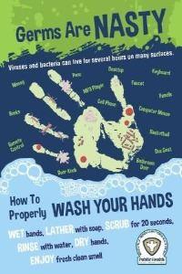 HandwashCard